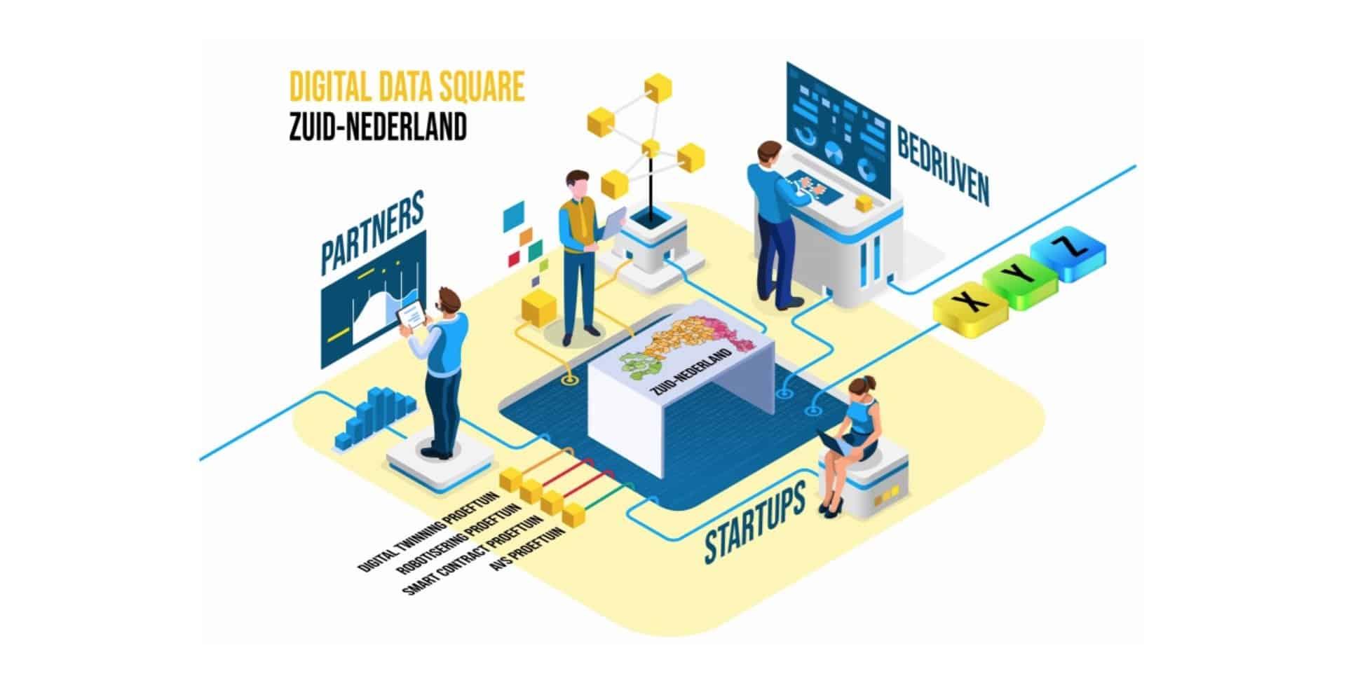 digital data square